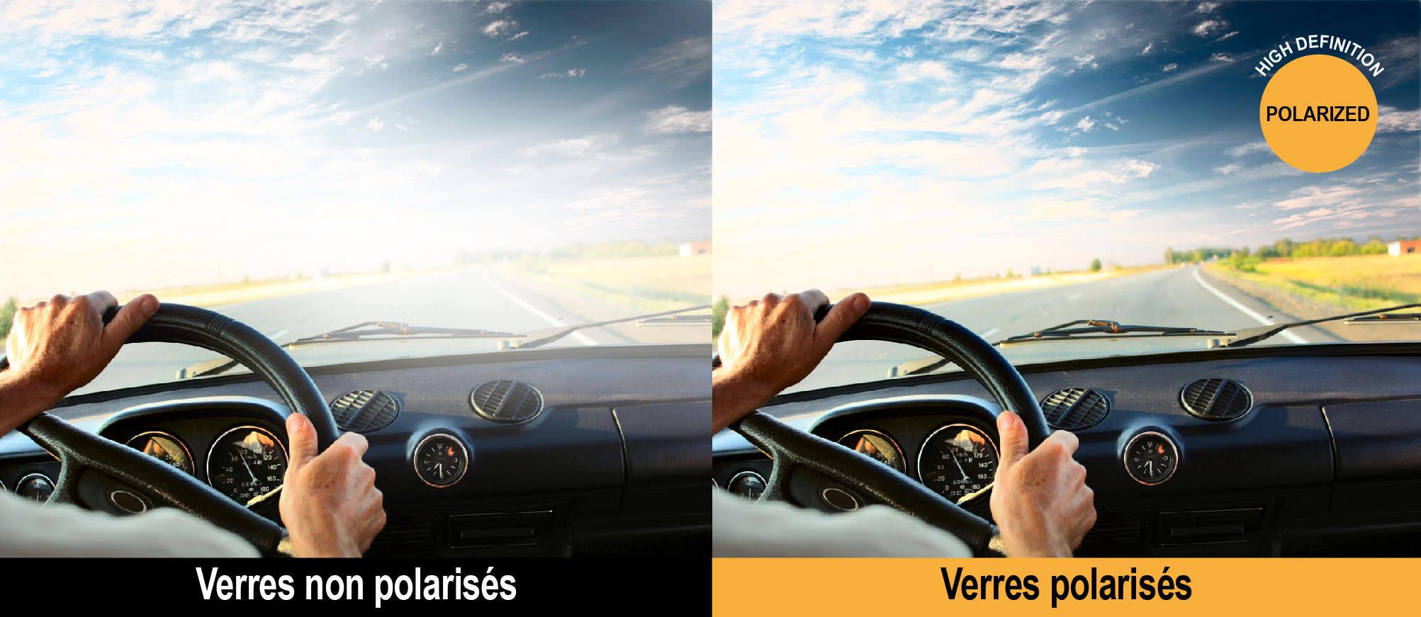 Les lunettes de soleil Horizane procurent un confort visuel nettement  supérieur aux lunettes de soleil traditionnelles. c29dff8c9628
